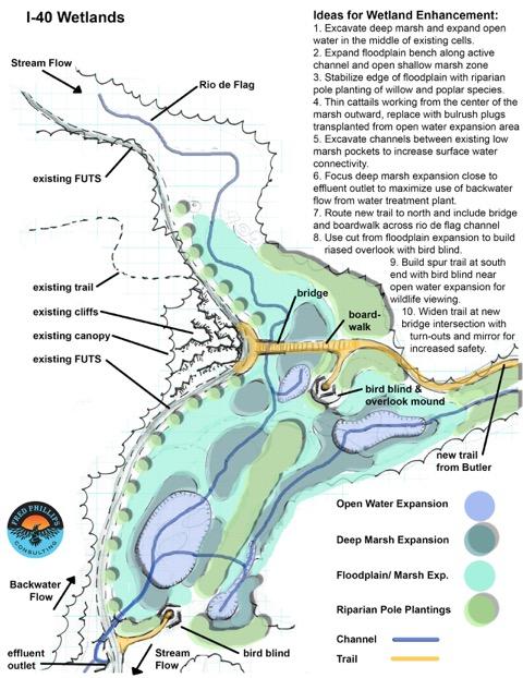 I-40 Wetlands Vision Document